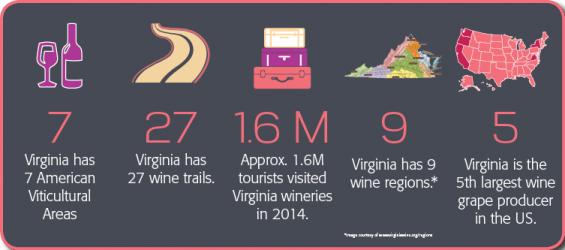 wine graphic